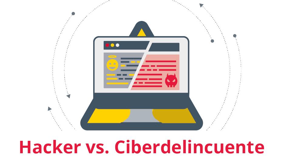 Concetpo Hacker Vs CiberDelincuente